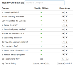 Wealthy Affiliate Comparison Table